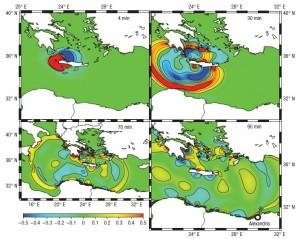 La propagazione delle onde dello tsunami di Creta nel 365 ricostruita al computer. Nel giro circa un'ora le onde colpiscono le coste ioniche di Sicilia e Calabria. Tratto da Shaw B., 2008, op. cit. in bibliografia